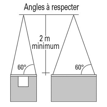 angles des élingues à respecter pour lever un caveau. Schéma Stradal
